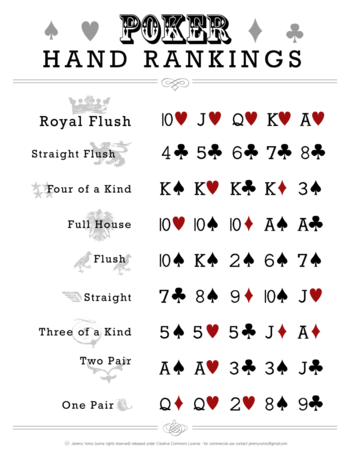 5 card draw poker winning hands order of the stick